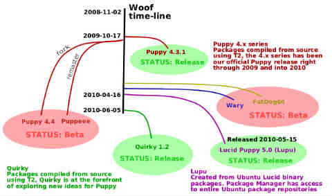 woof-tree-official.jpg
